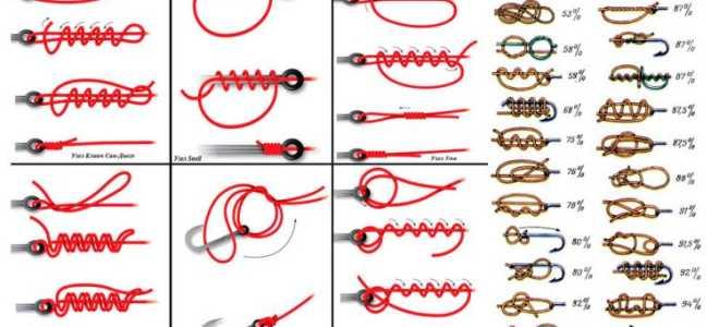 Способы завязывания крючков и поводков