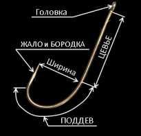 Цевье крючка